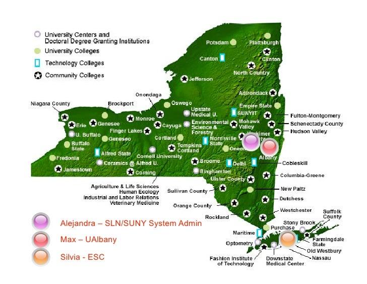 Alejandra – SLN/SUNY System Admin Max – UAlbany  Silvia - ESC