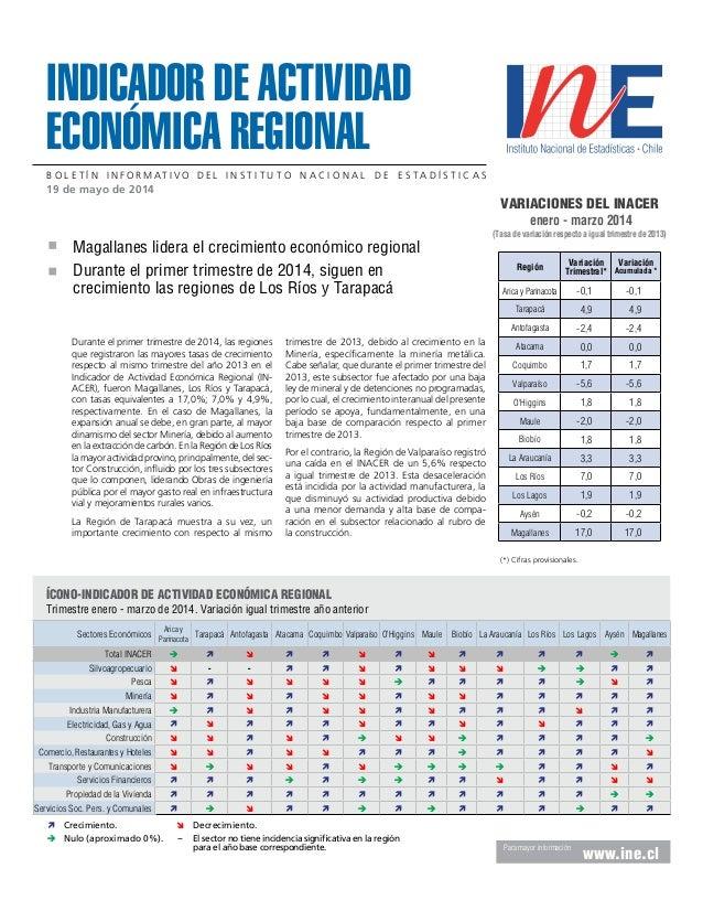 Indicador de actividad económica regional Magallanes lidera el crecimiento económico regional Durante el primer trimestre ...