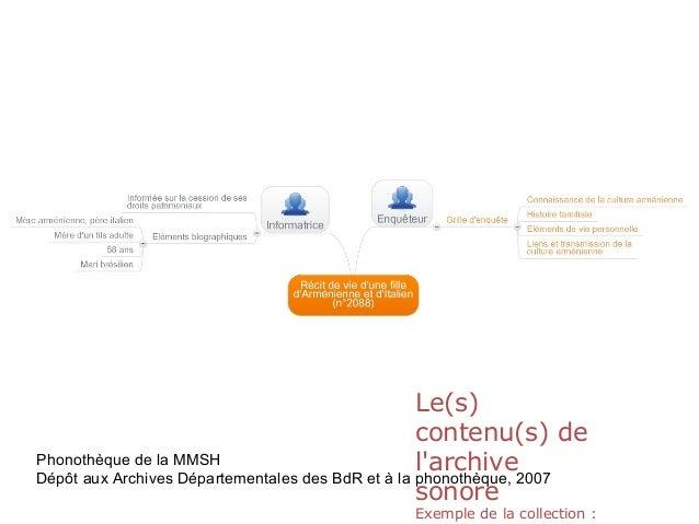 Le(s) contenu(s) de l'archive sonore Exemple de la collection : Phonothèque de la MMSH Dépôt aux Archives Départementales ...