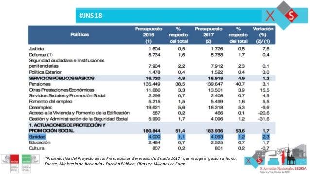 """""""Presentación del Proyecto de los Presupuestos Generales del Estado 2017"""" que recoge el gasto sanitario. Fuente: Ministeri..."""
