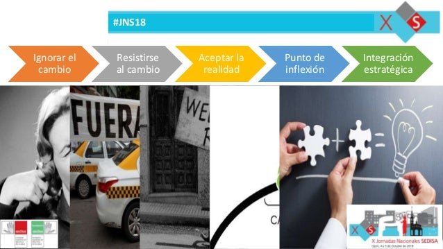 #JNS18 Ignorar el cambio Resistirse al cambio Aceptar la realidad Punto de inflexión Integración estratégica