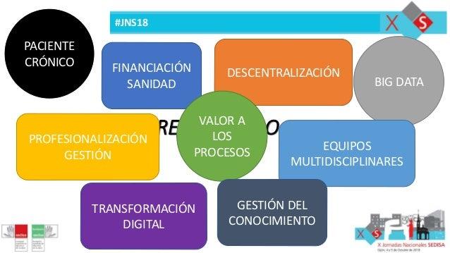 RESUMIENDO… #JNS18 PACIENTE CRÓNICO FINANCIACIÓN SANIDAD DESCENTRALIZACIÓN BIG DATA PROFESIONALIZACIÓN GESTIÓN EQUIPOS MUL...