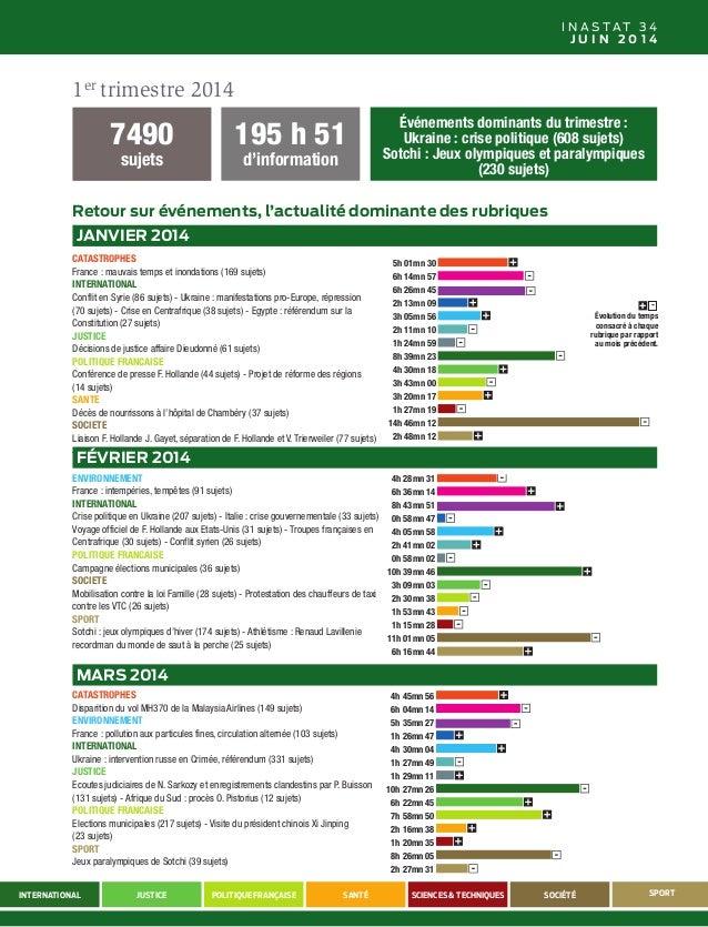 INTERNATIONAL JUSTICE POLITIQUE FRANÇAISE SANTÉ SCIENCES & TECHNIQUES SOCIÉTÉ 5h 01mn 30 6h 14mn 57 6h 26mn 45 2h 13mn 09 ...