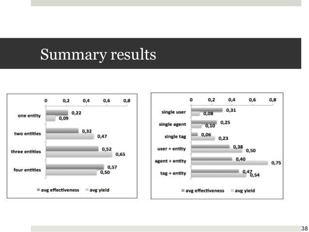 Summary results  38