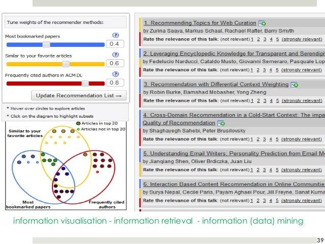 information visualisation - information retrieval - information (data) mining 39
