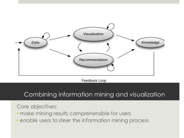 Combining information mining and visualization Core objectives: • make mining results comprehensible for users • enable ...