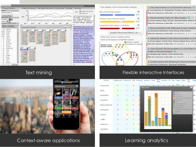 Text mining  Context-aware applications  Flexible interactive Interfaces  Learning analytics  44