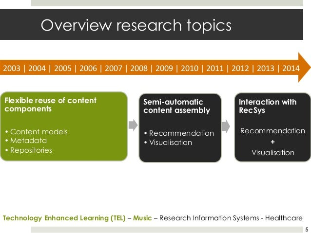 Overview research topics 2003     2004     2005     2006     2007     2008     2009     2010 ...