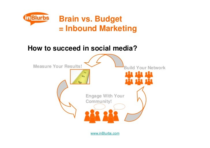 Brain vs. Budget            = Inbound Marketing  How to succeed in social media?   Measure Your Results!                  ...