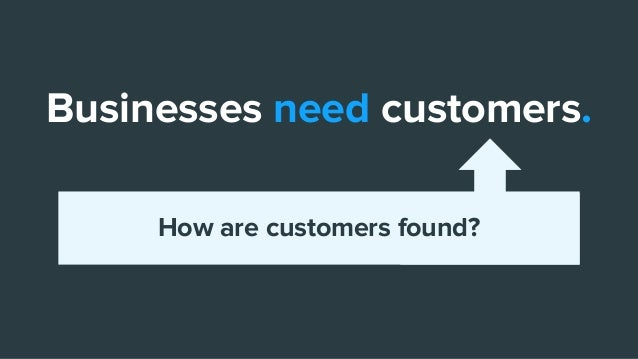 Businesses need customers. How are customers found?