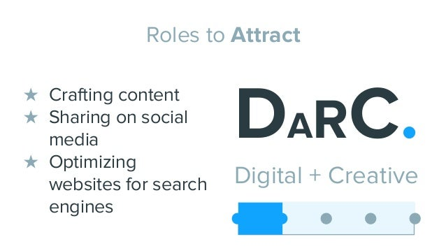 Roles to Attract ★ Crafting content ★ Sharing on social media ★ Optimizing websites for search engines DARC. Digital + Cre...