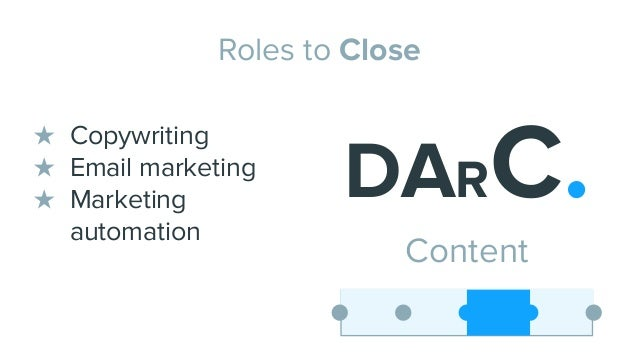 Roles to Close DARC. Content ★ Copywriting ★ Email marketing ★ Marketing automation