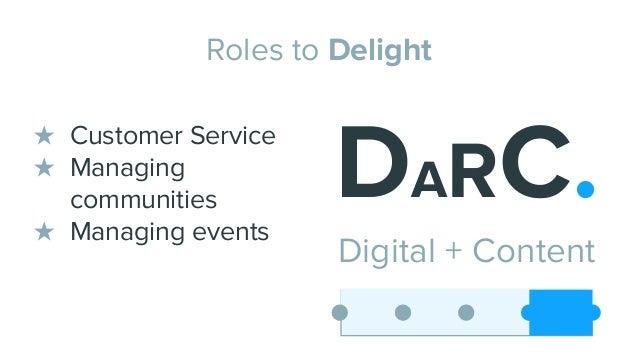 Roles to Delight DARC. Digital + Content ★ Customer Service ★ Managing communities ★ Managing events