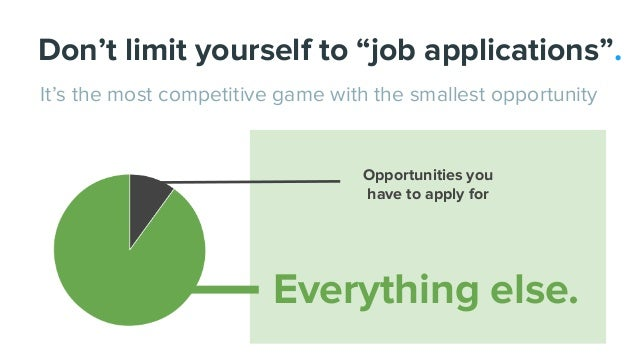 """Don't limit yourself to """"job applications"""". It's the most competitive game with the smallest opportunity Opportunities you..."""