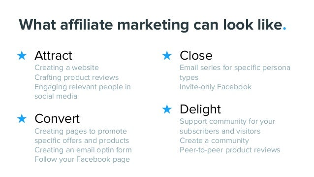 What affiliate marketing can look like. ★ Attract Creating a website Crafting product reviews Engaging relevant people in ...