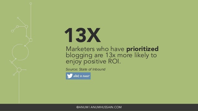 @ANUM | ANUMHUSSAIN.COM 13X Marketers who have prioritized blogging are 13x more likely to enjoy positive ROI. Source: Sta...