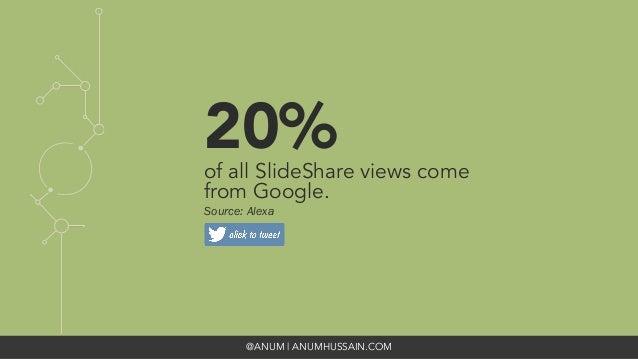 @ANUM | ANUMHUSSAIN.COM 20% of all SlideShare views come from Google. Source: Alexa