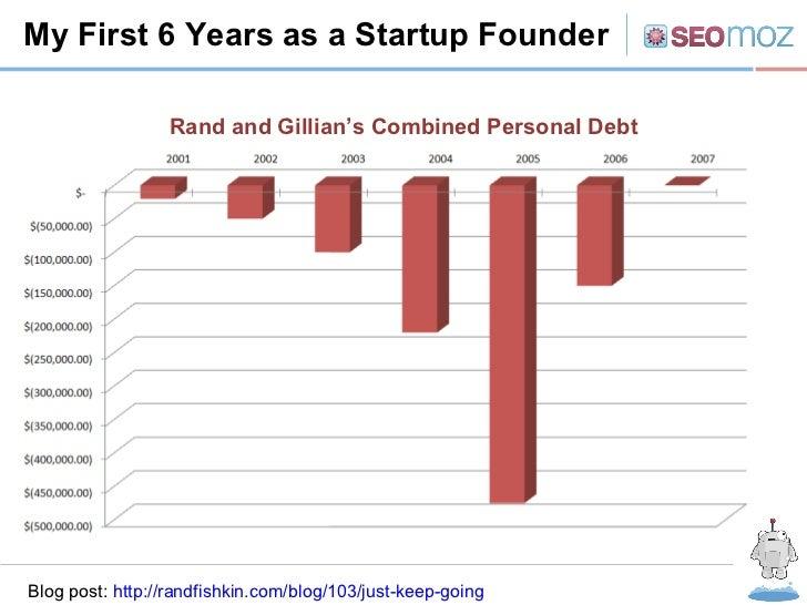 Gaining Traction: Inbound Marketing for Startups Slide 3