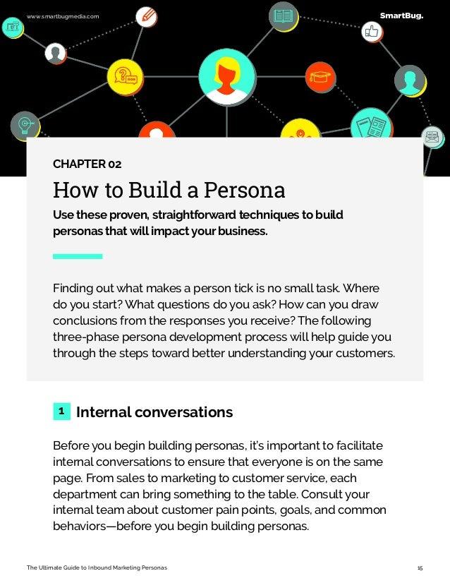 Inbound marketing personas ebook smartbug 15 fandeluxe Images