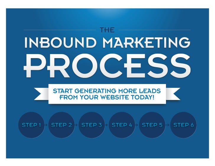 IMPACT Branding & Design LLC•   Creative Inbound Marketing Agency•   Founded in 2009•   Team of 10 professionals•   Ov...