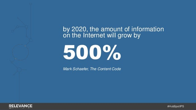 #HubSpotIPS 500% Mark Schaefer, The Content Code by 2020, the amount of information on the Internet will grow by