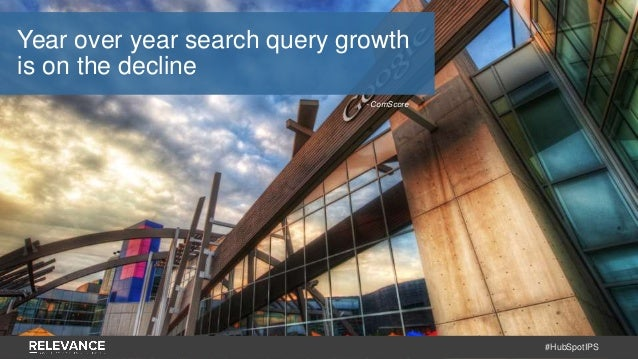 #HubSpotIPS Year over year search query growth is on the decline - ComScore