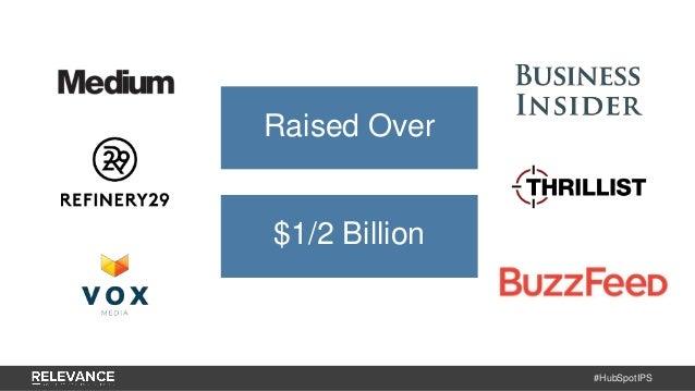 #HubSpotIPS Raised Over $1/2 Billion