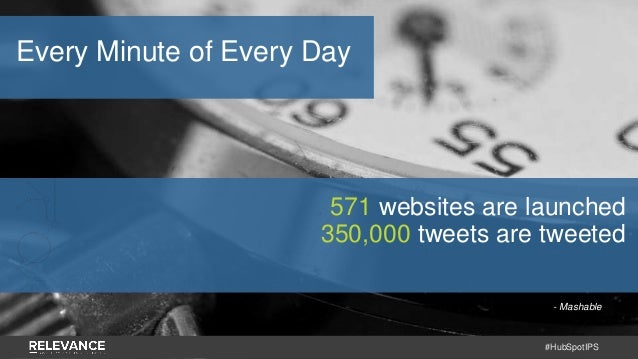 #HubSpotIPS - Mashable 571 websites are launched 350,000 tweets are tweeted Every Minute of Every Day