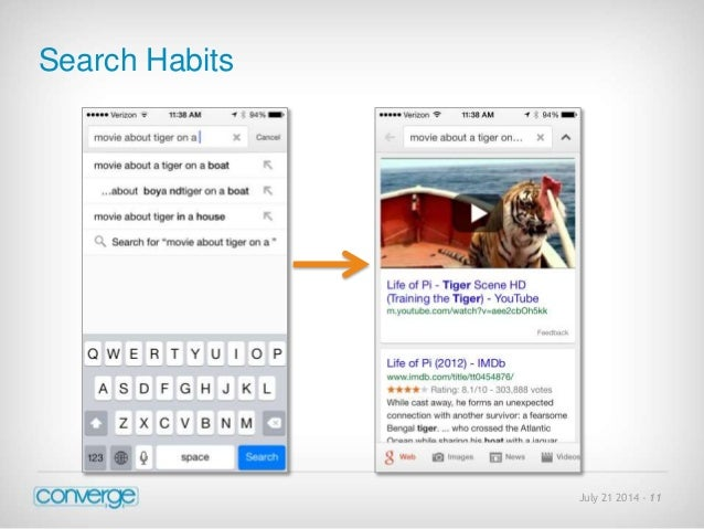 July 21 2014 - 11  Search Habits