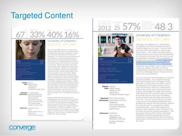 July 21 2014 - 44  Targeted Content