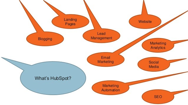 """What""""s HubSpot? SEO Website Social Media Blogging Landing Pages Lead Management Email Marketing Marketing Automation Marke..."""
