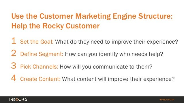 How to Turn Your Customer Base into a Revenue Engine [INBOUND 2014] Slide 34