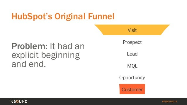 How to Turn Your Customer Base into a Revenue Engine [INBOUND 2014] Slide 4