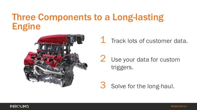 How to Turn Your Customer Base into a Revenue Engine [INBOUND 2014] Slide 60