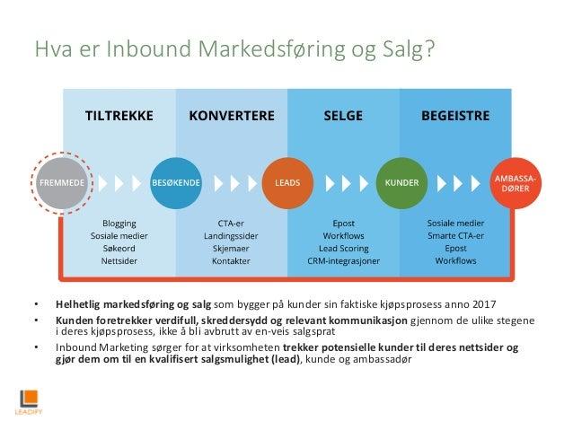 8d8a4dab9cb Om 3 år, driver alle med Inbound markedsføring og salg? [Inbound Mark…