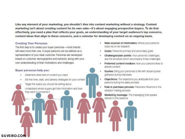 Inbound  Marketing  basics  SILVEIRO.COM