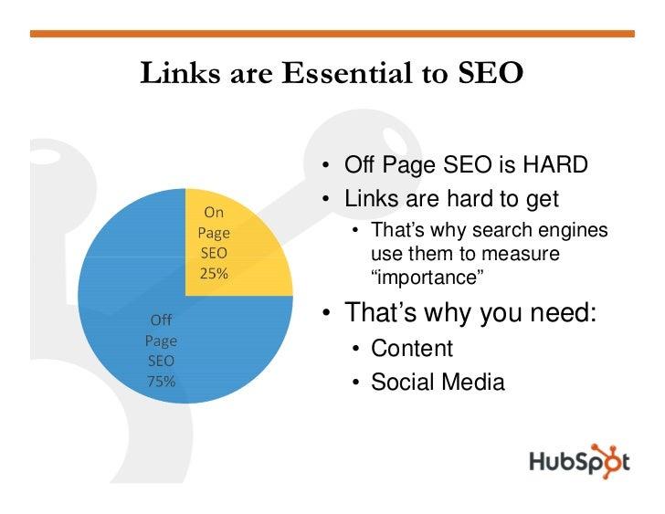 Agenda  I. Inbound vs. Outbound Marketing II. SEO III. Content IV. Social Media V. How to Measure It