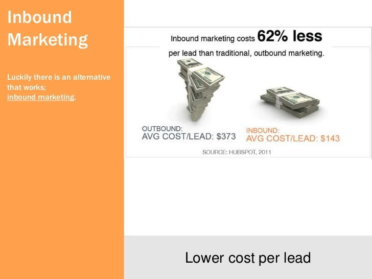 InboundMarketing            All the cool kids are doing it…