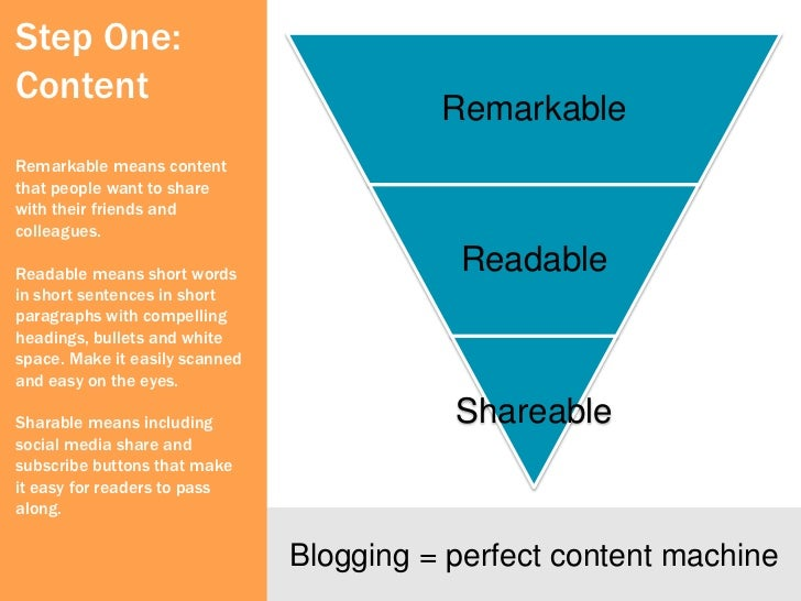 Step One:ContentProvide value first (andestablish trust) instead ofcranking up the volume andshouting louder.             ...