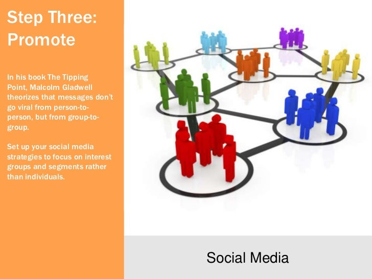Step Three:Promote                                     MeSuccess in social media isabout providing value, notself-promotio...