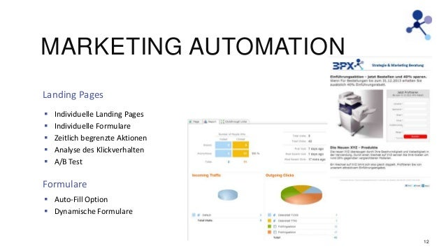 MARKETING AUTOMATION Landing Pages       Individuelle Landing Pages Individuelle Formulare Zeitlich begrenzte Aktione...