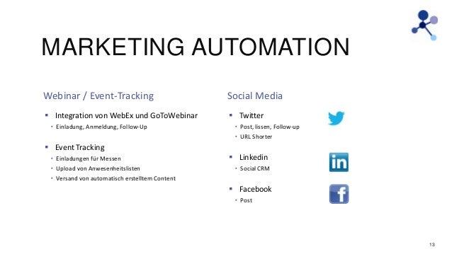 MARKETING AUTOMATION Webinar / Event-Tracking  Social Media   Integration von WebEx und GoToWebinar   Twitter   Einladu...