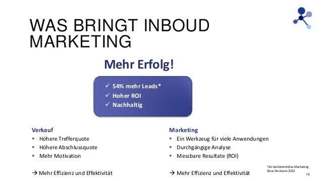 WAS BRINGT INBOUD MARKETING Mehr Erfolg!  54% mehr Leads*  Hoher ROI  Nachhaltig  Verkauf  Marketing   Höhere Trefferq...