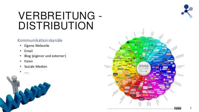 VERBREITUNG DISTRIBUTION Kommunikationskanäle        Eigene Webseite Email Blog (eigener und externer) Foren Soziale...