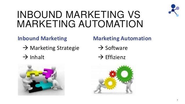 INBOUND MARKETING VS MARKETING AUTOMATION Inbound Marketing  Marketing Automation   Marketing Strategie   Software   In...