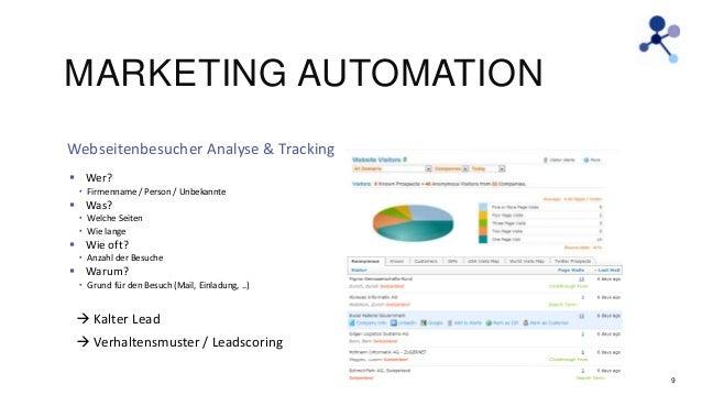 MARKETING AUTOMATION Webseitenbesucher Analyse & Tracking  Wer?  Firmenname / Person / Unbekannte   Was?  Welche Seite...