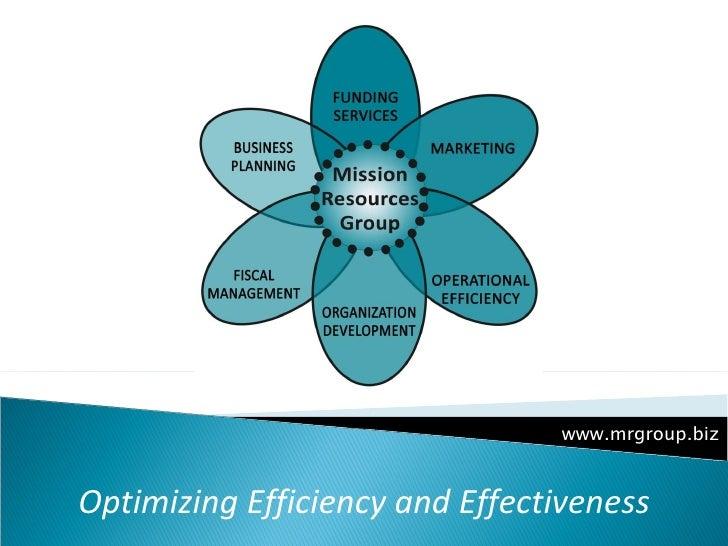 Optimizing Efficiency and Effectiveness www.mrgroup.biz