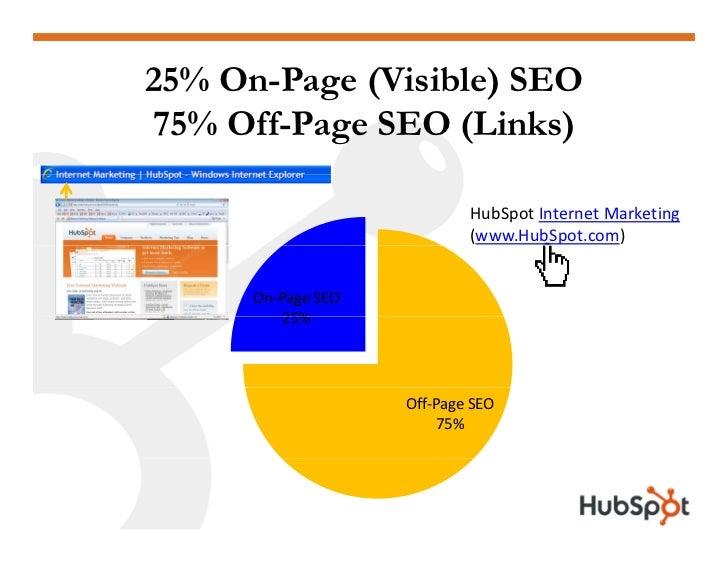 25% On-Page (Visible) SEO 75% Off-Page SEO (Links)                              HubSpotInternetMarketing               ...