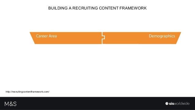 Direct marketing best practice case studies