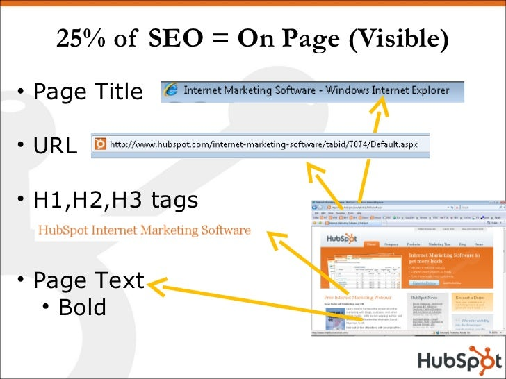 25% of SEO = On Page (Visible) <ul><li>Page Title </li></ul><ul><li>URL </li></ul><ul><li>H1,H2,H3 tags </li></ul><ul><li>...